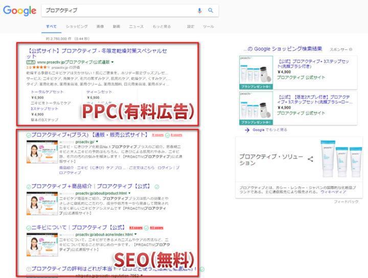 PPCとSEO